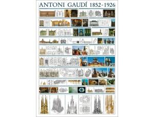 Antoni Gaudí 1852 - 1926