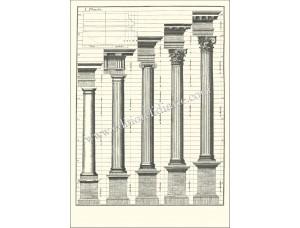 Les cinq ordres d'architecture